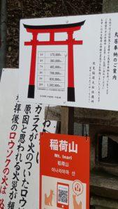 Fushimi Inari - prix des torii